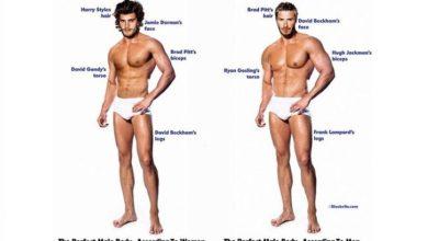 A férfigyűlölet anatómiája (2): amikor a péniszirigység fáj – Féviaduktnyelviskola.hu