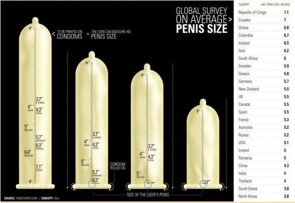 férfi pénisz magazin