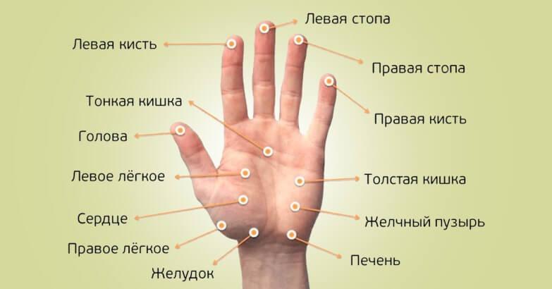 4 dolog, amire jó lehet az akupunktúra | Well&fit