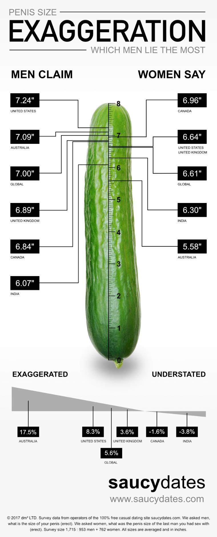 hány cm az átlagos pénisz lymphangitis a péniszen